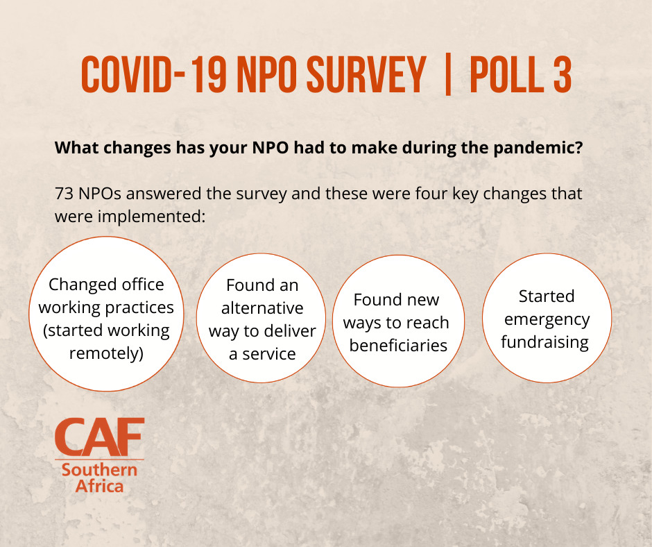 CAFSA NPO Survey 4